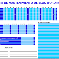 Lista de Mantenimiento del Blog