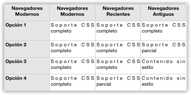 soporte-navegador-css.png