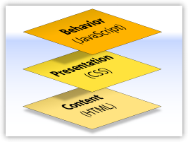 css_three-layers.png