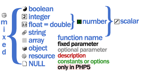 php-legend.png