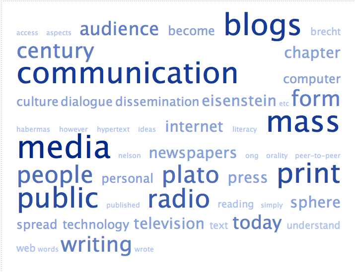 tagcloud-bards-to-blogs.png