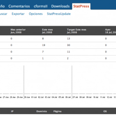 StatPress – Estadísticas en Tiempo real y mas