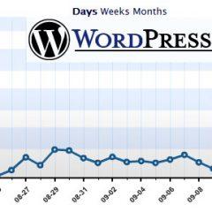 14 Sistemas de Estadísticas en WordPress
