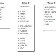 ¿Como quieres WordPress 2.7? – Encuesta
