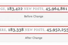Grid Focus, suscripción a comentarios y mas en WordPress.com