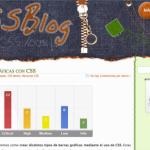 CSS Blog en Español