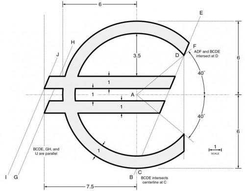 euro-symbol-design