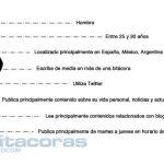 WordPress de lo más buscado en la Blogosfera Hispana