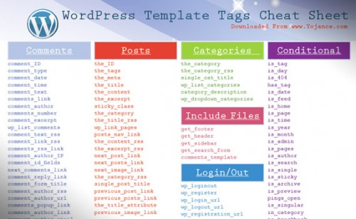 wordpress-template-tags-cheat-sheet