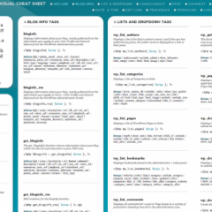 Chuleta (cheat sheet) de WordPress 2.8