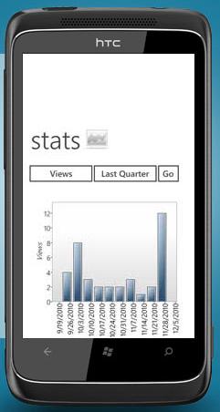 WordPress para Windows Phone 7