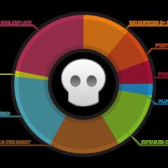 Plantilla HTML5 para desarrollar temas WordPress