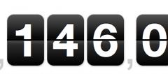 WordPress: más de 50 millones de sitios