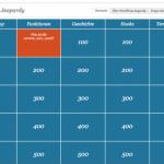 WordPress Jeopardy