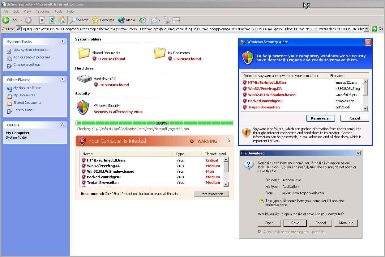 Inyección de código en WordPress – antivirus falso
