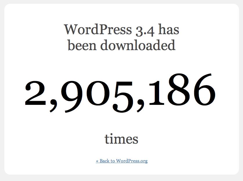WordPress mueve ya el 16% de todo Internet