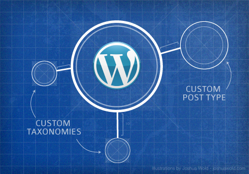 Quitar menús de administración de WordPress