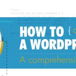 Guía de personalización de temas WordPress