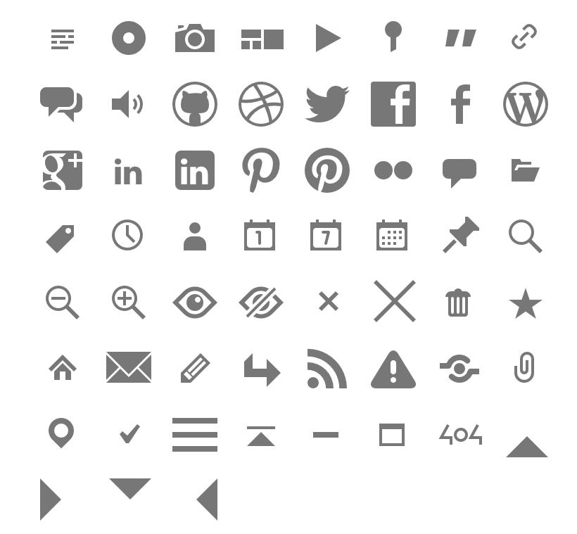 """Cómo añadir y usar """"Genericons"""" en WordPress"""