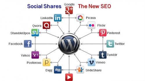 WordPress, redes sociales y el SEO