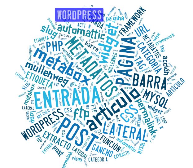 La jerga de WordPress