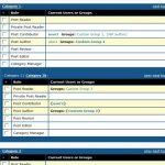 configuración de Gestión de categorías y usuarios en el plugin role scoper