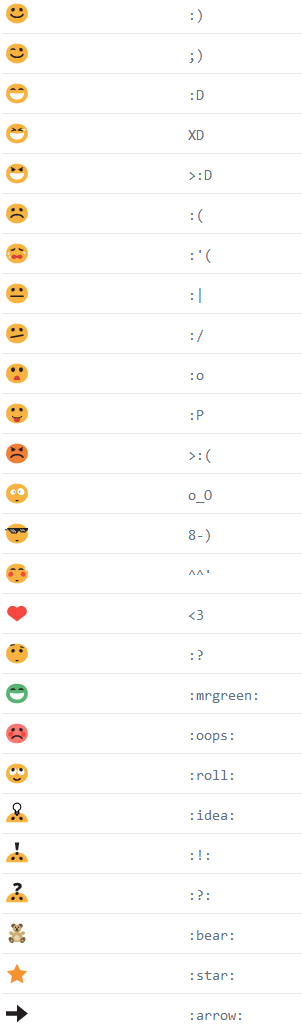 lista de emoticones