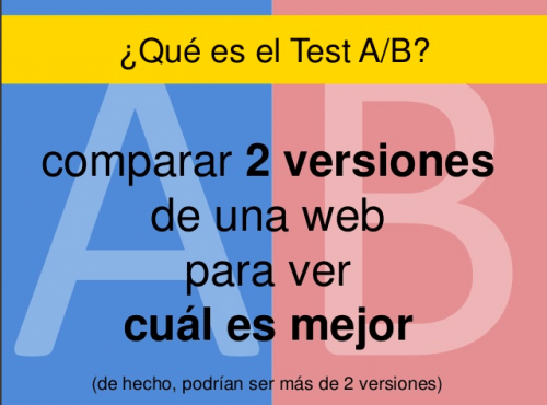 tests a-b en wordpress