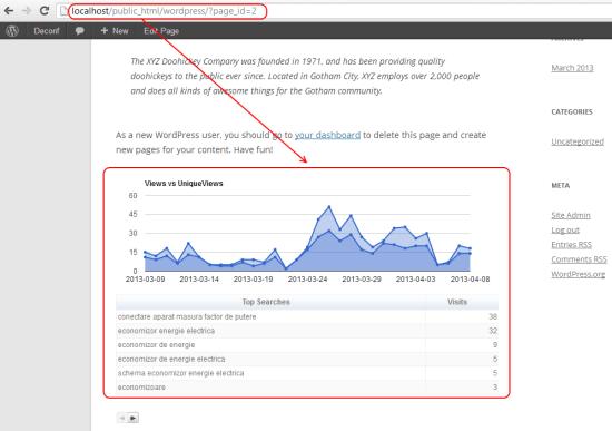 Estadísticas en tiempo real en cualquier página.