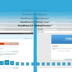 La máquina del tiempo de WordPress