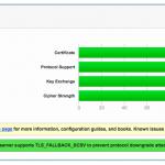 certificado ssl válido