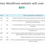 coste web WordPress barata
