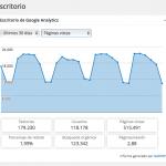 escritorio plugin google analytics