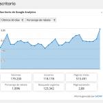 escritorio plugin google analytics 2
