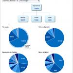 escritorio plugin google analytics 6