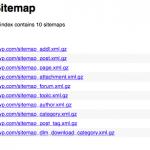 Sitemap con índices (AIOSP)
