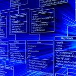 Cómo encontrar emails duplicados en la base de datos de WordPress