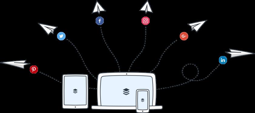 marketing social de contenidos