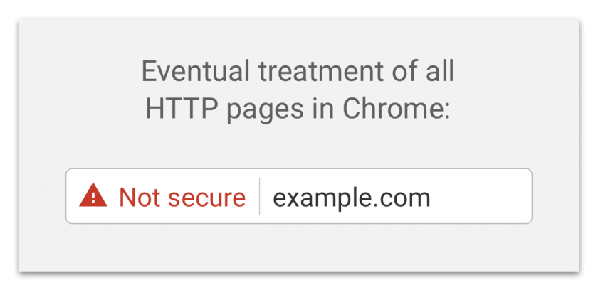 urls-sin-https-en-chrome-incognito