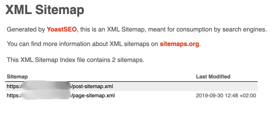 sitemap XML Yoast