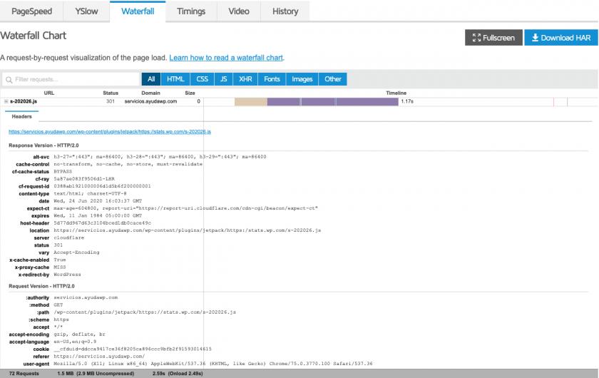 O incrível caso de código que desacelerou meu site em mais de 5 segundos 9