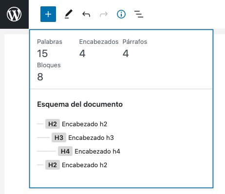 esquema de documento con encabezados en editor de WordPress