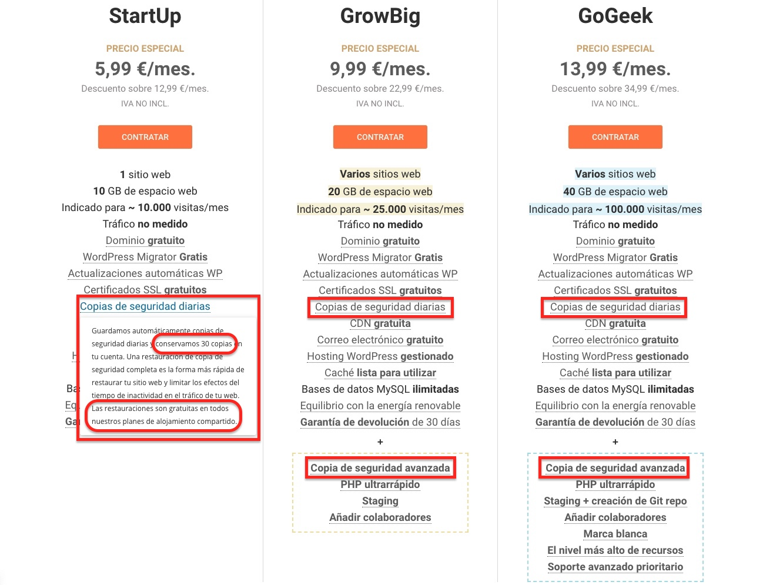 precios planes hosting WordPress siteground